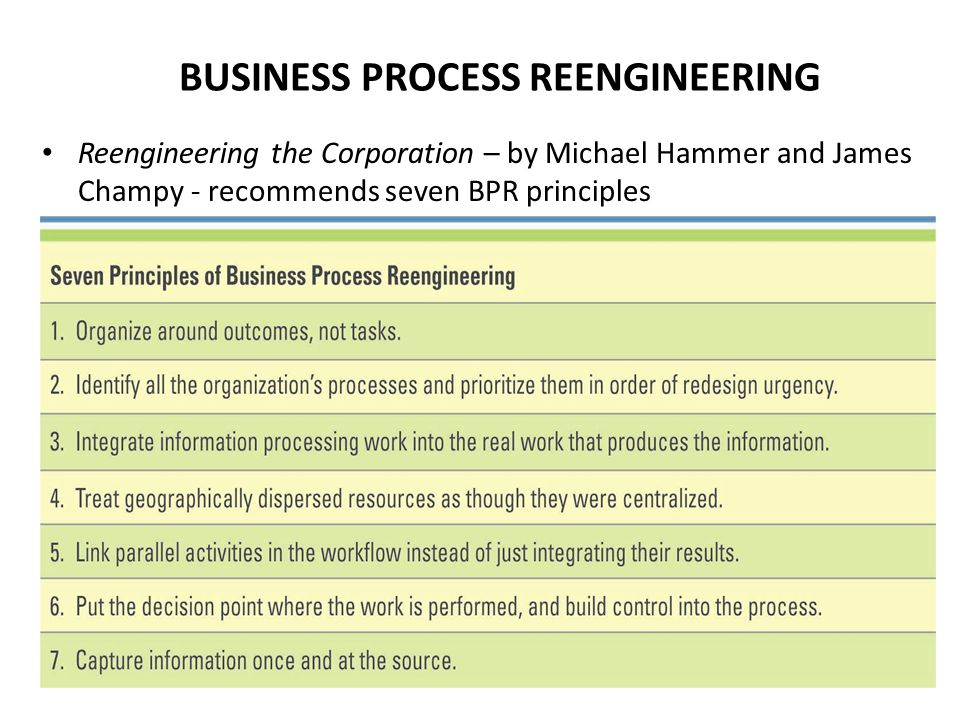 BUSINESS PROCESS REENGINEERING Reengineering the Corporation – by Michael Hammer and James Champy - recommends seven BPR principles