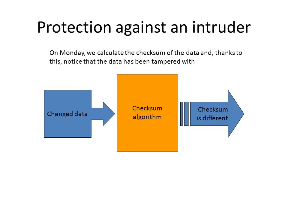 Protection against an intruder Checksum algorithm Changed data Checksum is different On Monday, we calculate the checksum of the data and, thanks to this, notice that the data has been tampered with