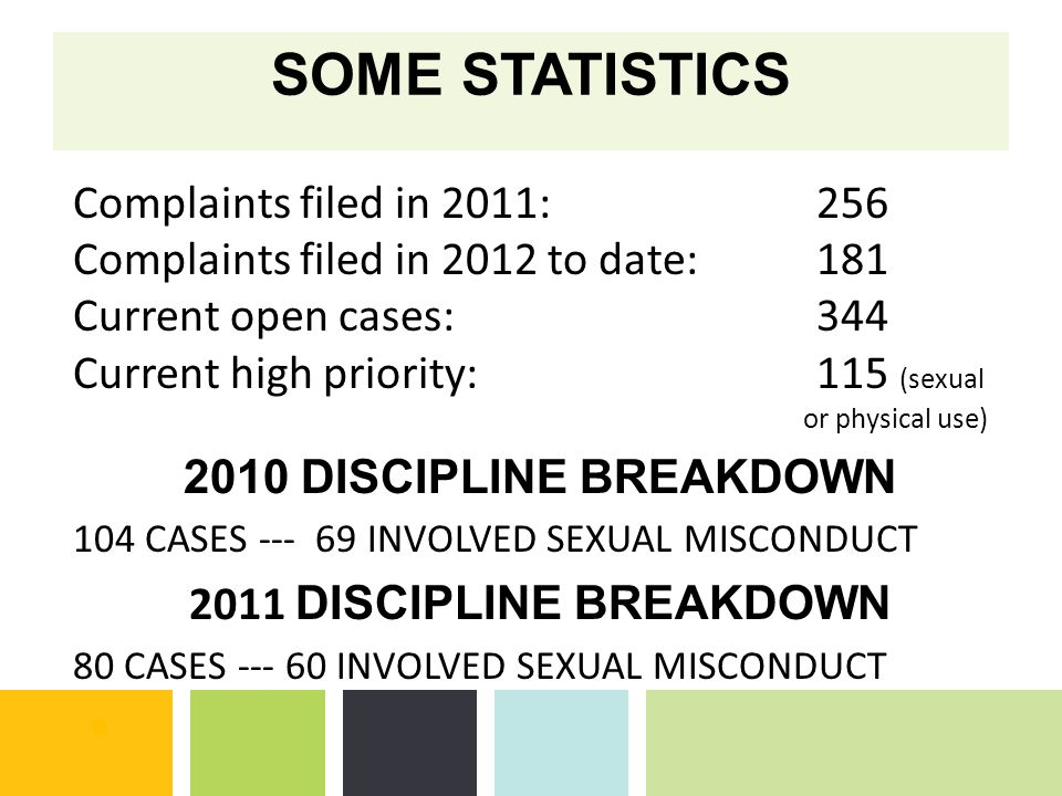 SOME STATISTICS Complaints filed in 2011: 256 Complaints filed in 2012 to date: 181 Current open cases: 344 Current high priority: 115 (sexual or physical use) 2010 DISCIPLINE BREAKDOWN 104 CASES --- 69 INVOLVED SEXUAL MISCONDUCT 2011 DISCIPLINE BREAKDOWN 80 CASES --- 60 INVOLVED SEXUAL MISCONDUCT