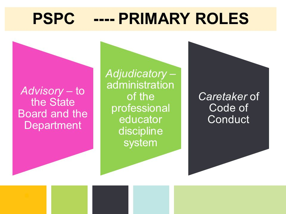 Advisory – to the State Board and the Department Adjudicatory – administration of the professional educator discipline system Caretaker of Code of Conduct PSPC ----PRIMARY ROLES
