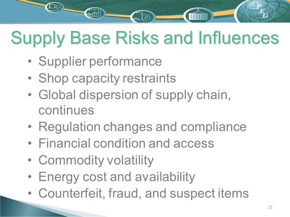 Supply Base Risks and Influences Supplier performance Shop capacity restraints Global dispersion of supply chain, continues Regulation changes and com