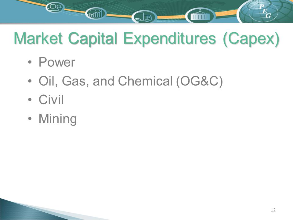 Market Capital Expenditures (Capex) Power Oil, Gas, and Chemical (OG&C) Civil Mining 12