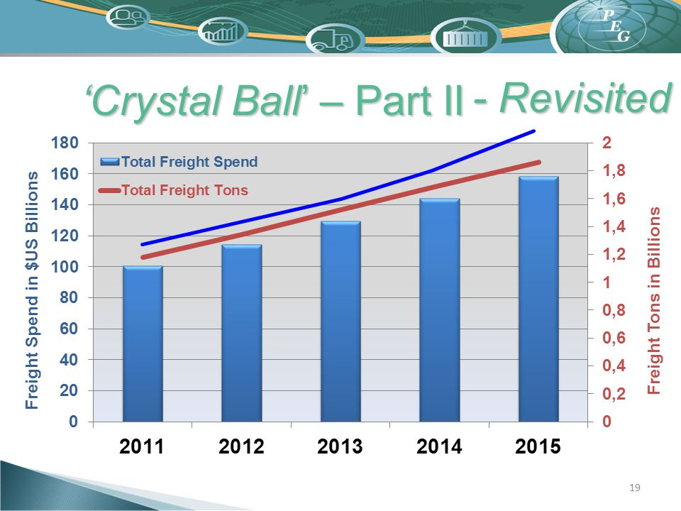 'Crystal Ball' – Part II 19 - Revisited