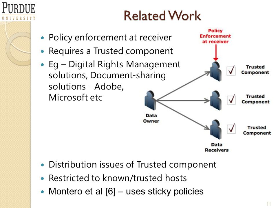 Related Work Policy enforcement at receiver Requires a Trusted component Eg – Digital Rights Management solutions, Document-sharing solutions - Adobe, Microsoft etc Distribution issues of Trusted component Restricted to known/trusted hosts Montero et al [6] – uses sticky policies 11
