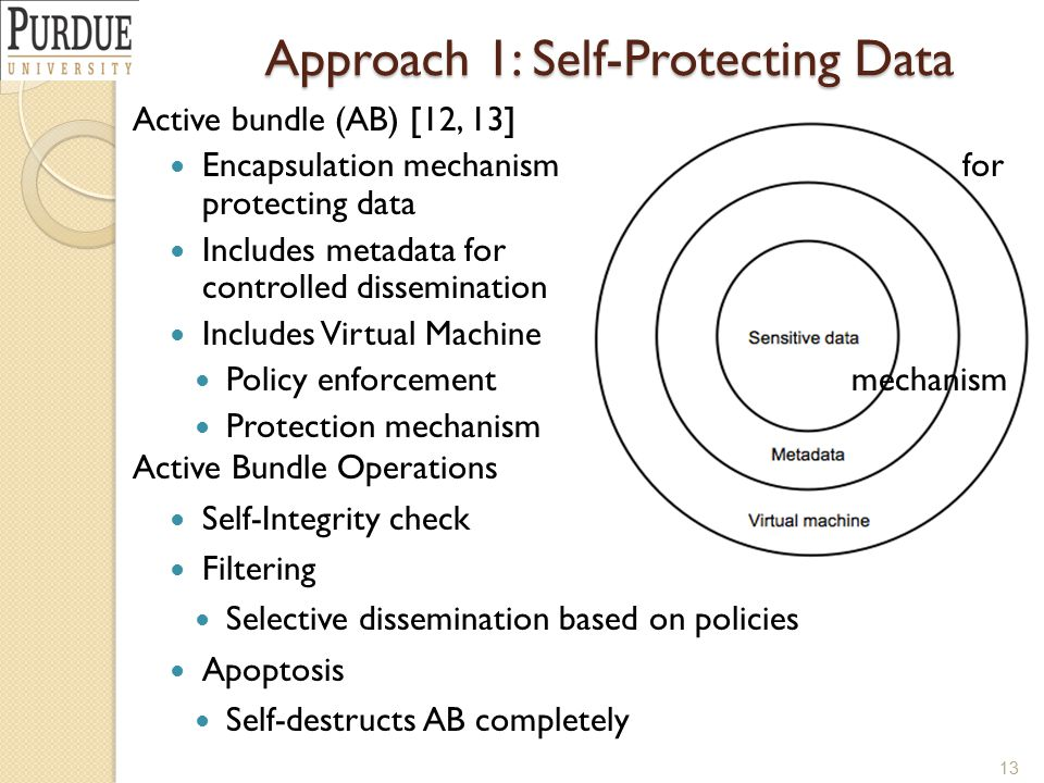 Approach 1: Self-Protecting Data Active bundle (AB) [12, 13] Encapsulation mechanism for protecting data Includes metadata for controlled disseminatio