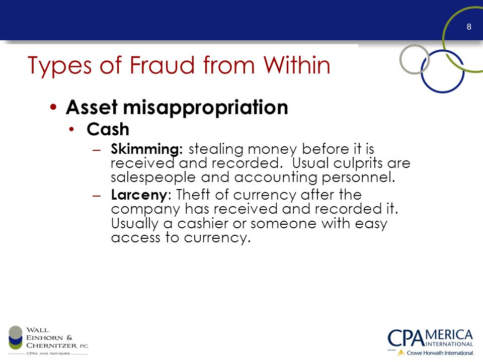 Types of Fraud from Within Asset misappropriation Cash – Skimming: stealing money before it is received and recorded.