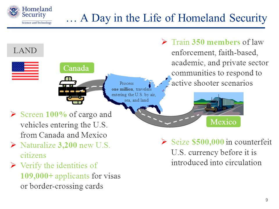 Presenter's Name June 17, 2003 … A Day in the Life of Homeland Security 9 LAND  Screen 100% of cargo and vehicles entering the U.S.
