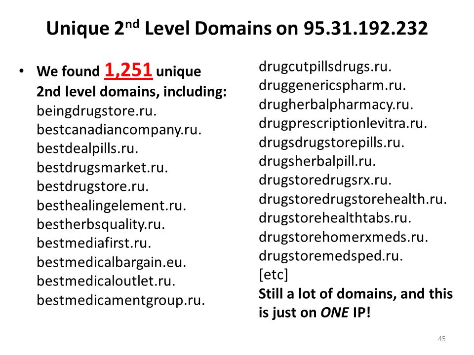 Unique 2 nd Level Domains on 95.31.192.232 We found 1,251 unique 2nd level domains, including: beingdrugstore.ru. bestcanadiancompany.ru. bestdealpill