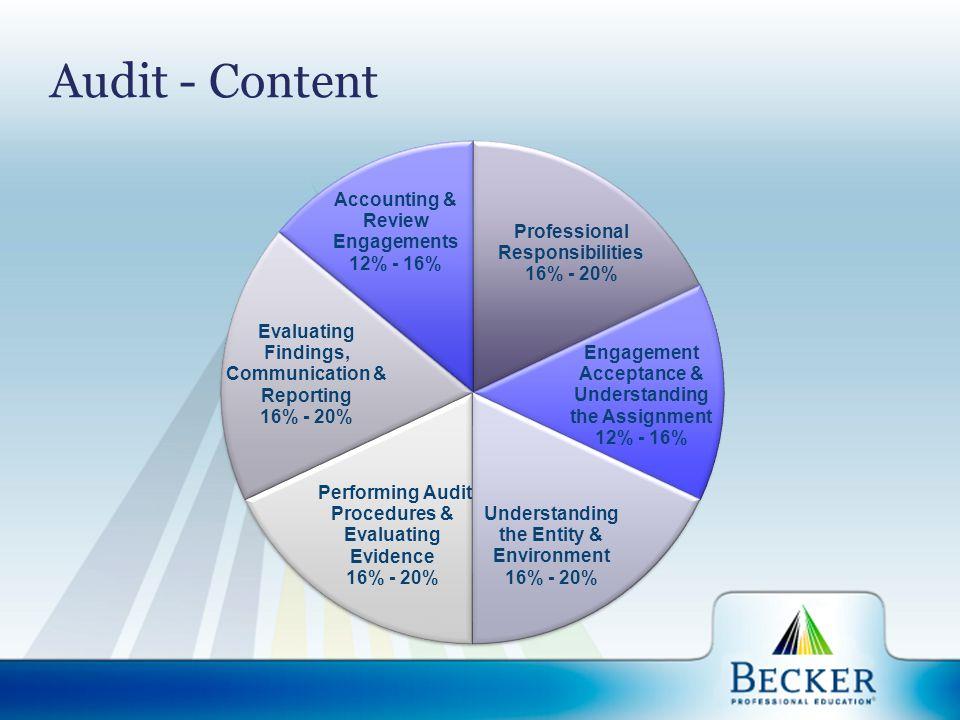 Audit - Content