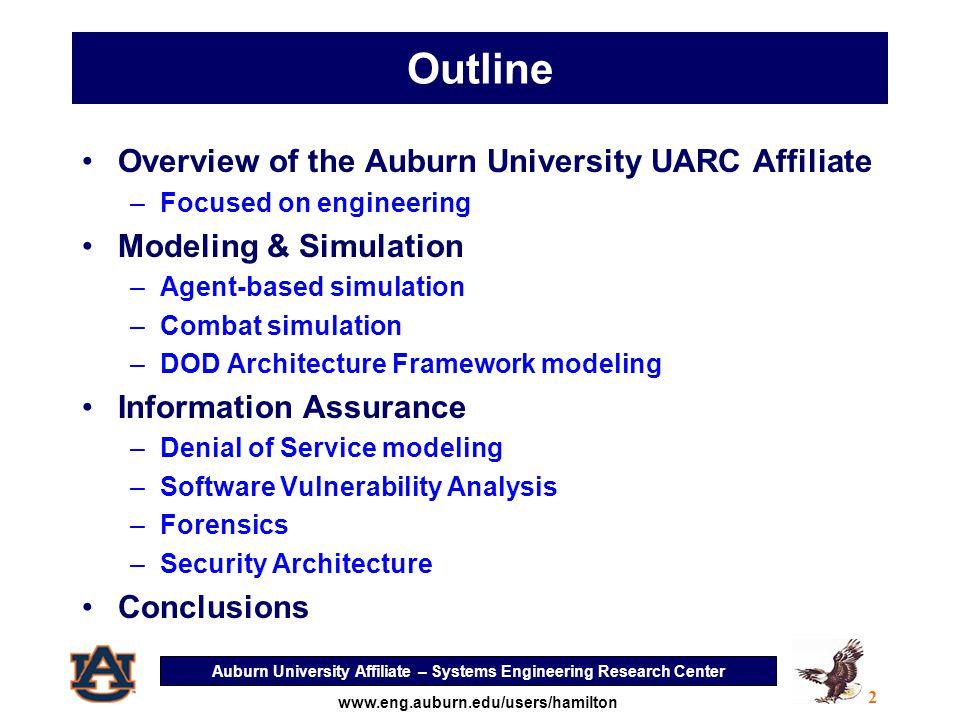 Auburn University Affiliate – Systems Engineering Research Center 23 www.eng.auburn.edu/users/hamilton SV-1 Security Architecture