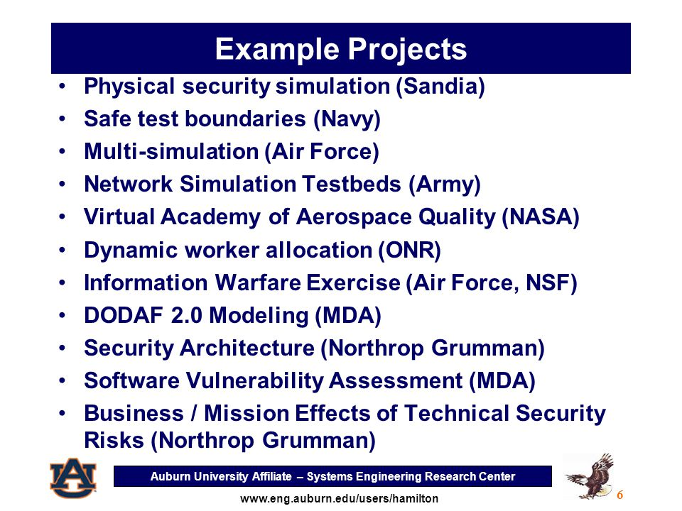 Auburn University Affiliate – Systems Engineering Research Center 27 www.eng.auburn.edu/users/hamilton Defining Battlefield Risk in terms of IA