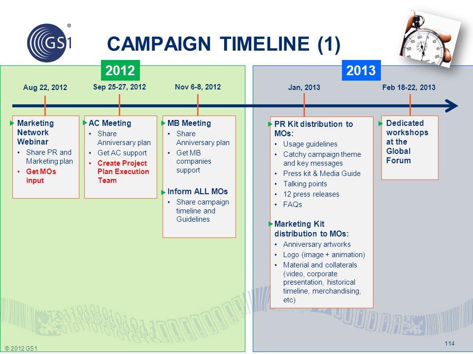 © 2012 GS1 CAMPAIGN TIMELINE (1) Aug 22, 2012 Marketing Network Webinar Share PR and Marketing plan Get MOs input Sep 25-27, 2012 AC Meeting Share Ann