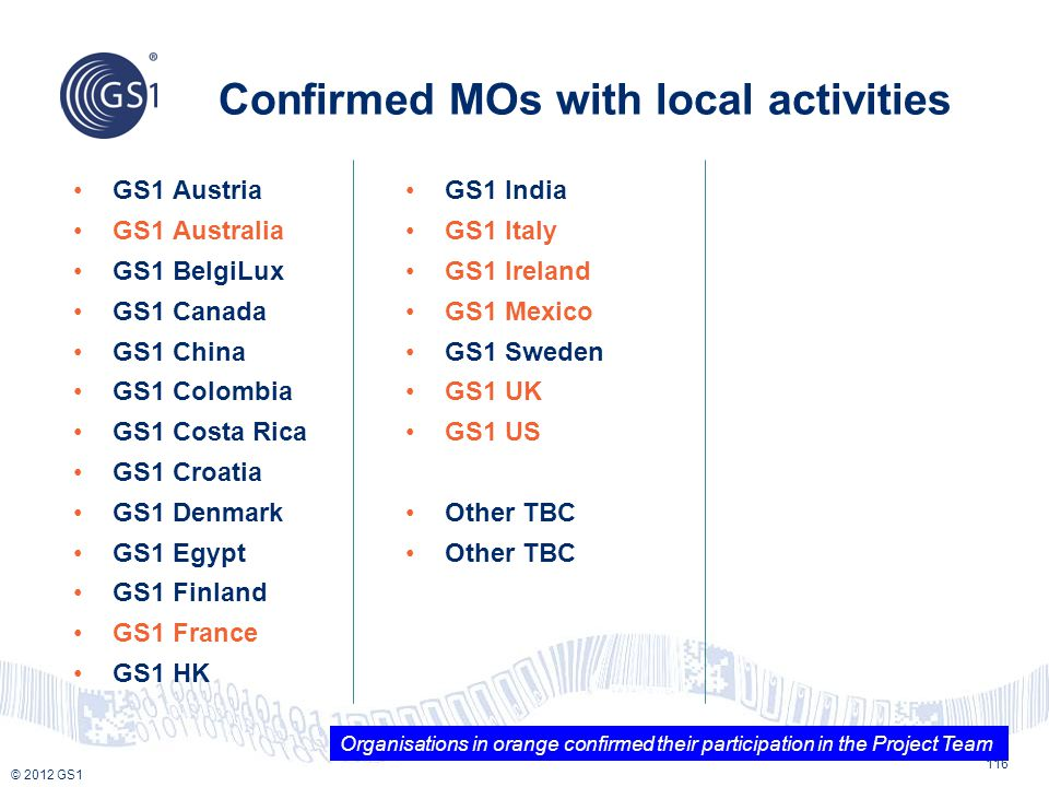 © 2012 GS1 Confirmed MOs with local activities GS1 Austria GS1 Australia GS1 BelgiLux GS1 Canada GS1 China GS1 Colombia GS1 Costa Rica GS1 Croatia GS1
