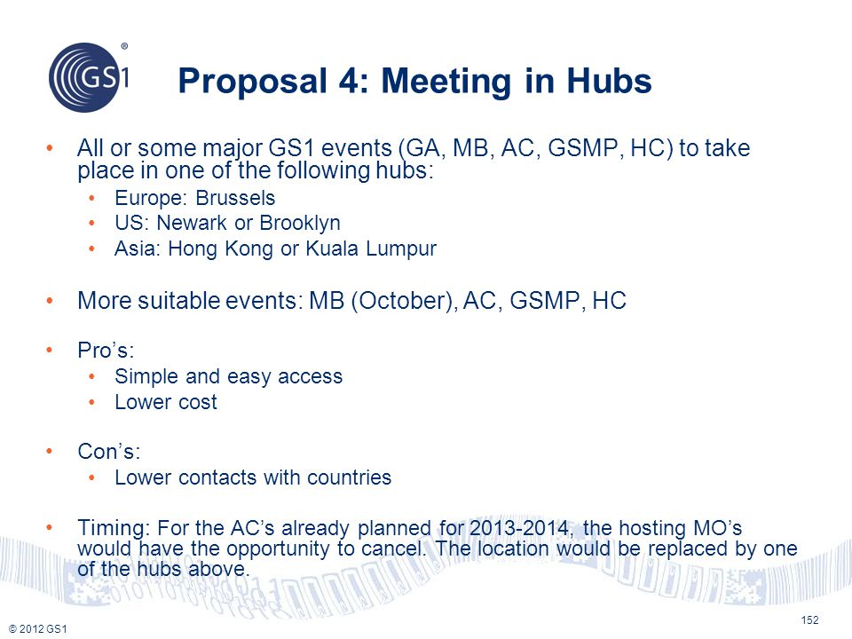 © 2012 GS1 Proposal 4: Meeting in Hubs 152 All or some major GS1 events (GA, MB, AC, GSMP, HC) to take place in one of the following hubs: Europe: Bru