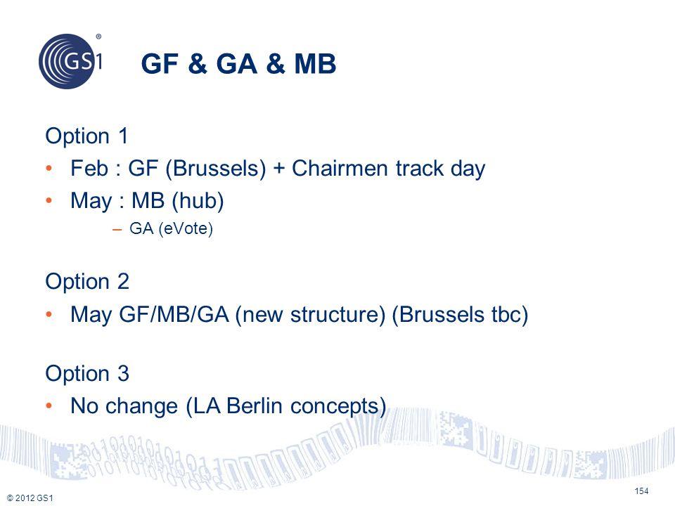 © 2012 GS1 GF & GA & MB 154 Option 1 Feb : GF (Brussels) + Chairmen track day May : MB (hub) –GA (eVote) Option 2 May GF/MB/GA (new structure) (Brusse