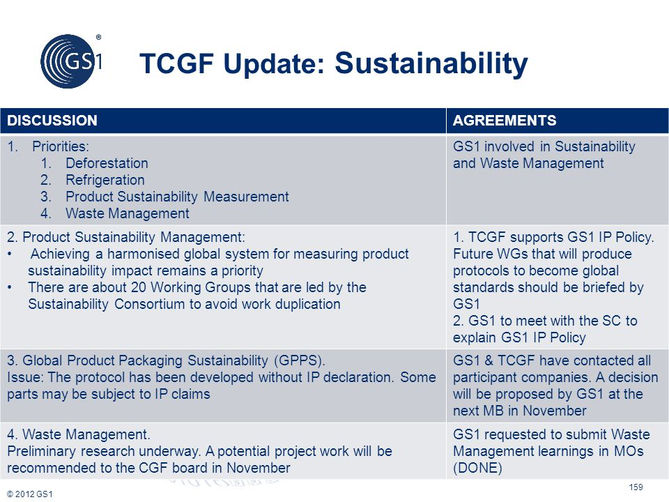 © 2012 GS1 TCGF Update: Sustainability 159 DISCUSSIONAGREEMENTS 1.Priorities: 1.Deforestation 2.Refrigeration 3.Product Sustainability Measurement 4.W