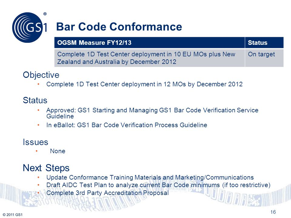 Objective Complete 1D Test Center deployment in 12 MOs by December 2012 Status Approved: GS1 Starting and Managing GS1 Bar Code Verification Service G