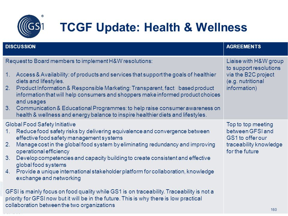 © 2012 GS1 DISCUSSIONAGREEMENTS Request to Board members to implement H&W resolutions: 1.Access & Availability: of products and services that support