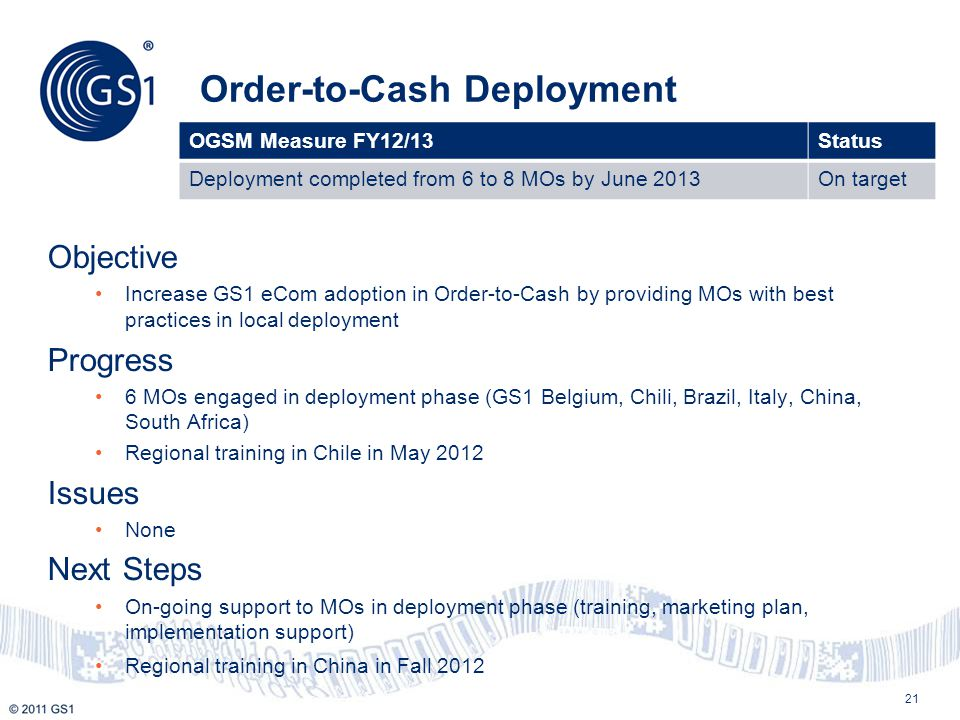 21 Order-to-Cash Deployment Objective Increase GS1 eCom adoption in Order-to-Cash by providing MOs with best practices in local deployment Progress 6