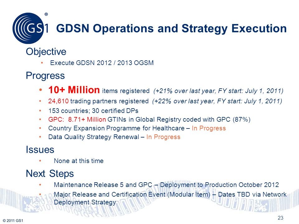 GDSN Operations and Strategy Execution Objective Execute GDSN 2012 / 2013 OGSM Progress 10+ Million items registered (+21% over last year, FY start: J