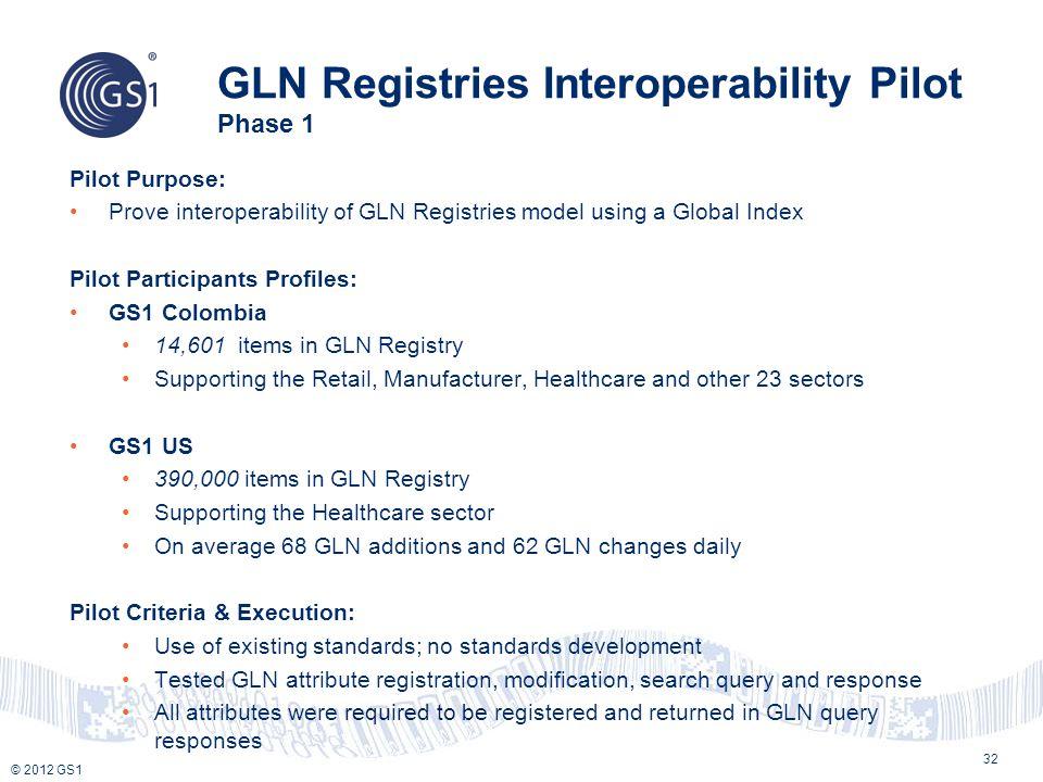© 2012 GS1 GLN Registries Interoperability Pilot Phase 1 32 Pilot Purpose: Prove interoperability of GLN Registries model using a Global Index Pilot P