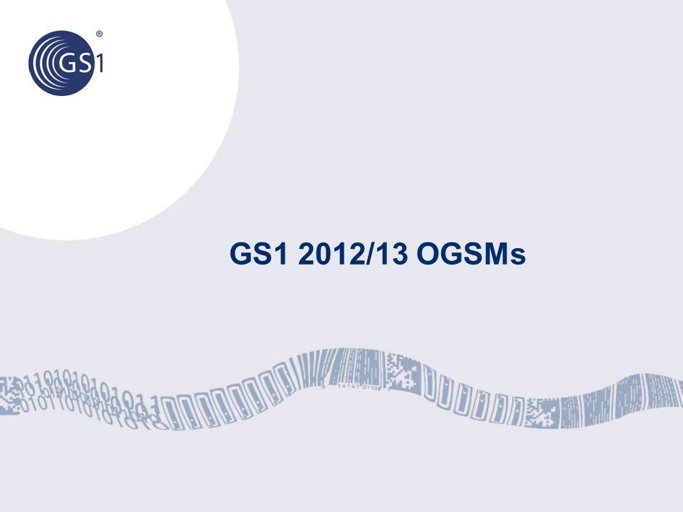 76 GS1 T&L – Key Goals 1.Adoption of Logistics Identifiers 2.Adoption of LIM EDI Messages 3.Adoption of Visibility Standards 4.Increase Membership through relevant External Relations activities