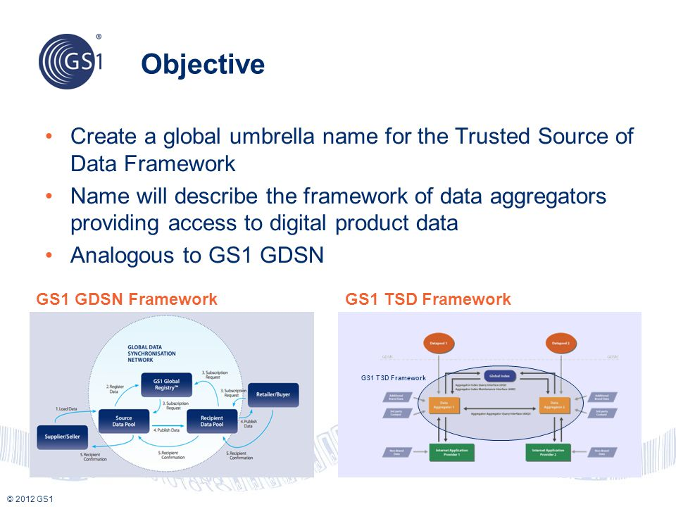 © 2012 GS1 Objective Create a global umbrella name for the Trusted Source of Data Framework Name will describe the framework of data aggregators provi