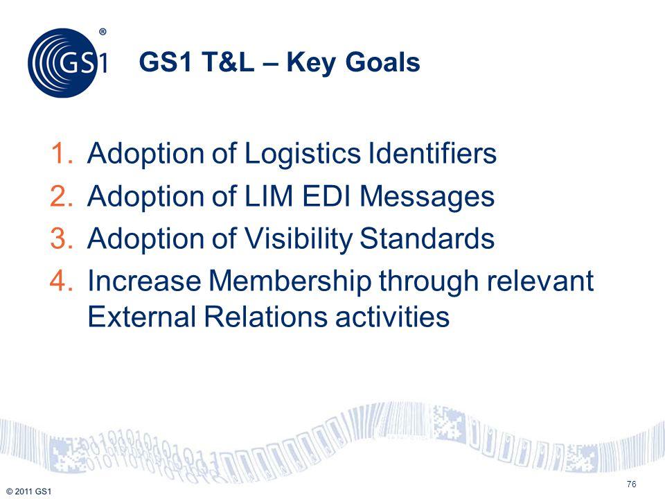 76 GS1 T&L – Key Goals 1.Adoption of Logistics Identifiers 2.Adoption of LIM EDI Messages 3.Adoption of Visibility Standards 4.Increase Membership thr