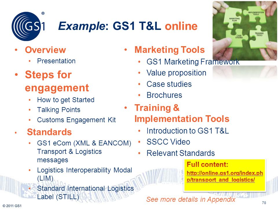 Example: GS1 T&L online 78 Overview Presentation Steps for engagement How to get Started Talking Points Customs Engagement Kit Standards GS1 eCom (XML