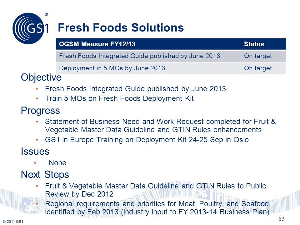 Fresh Foods Solutions Objective Fresh Foods Integrated Guide published by June 2013 Train 5 MOs on Fresh Foods Deployment Kit Progress Statement of Bu