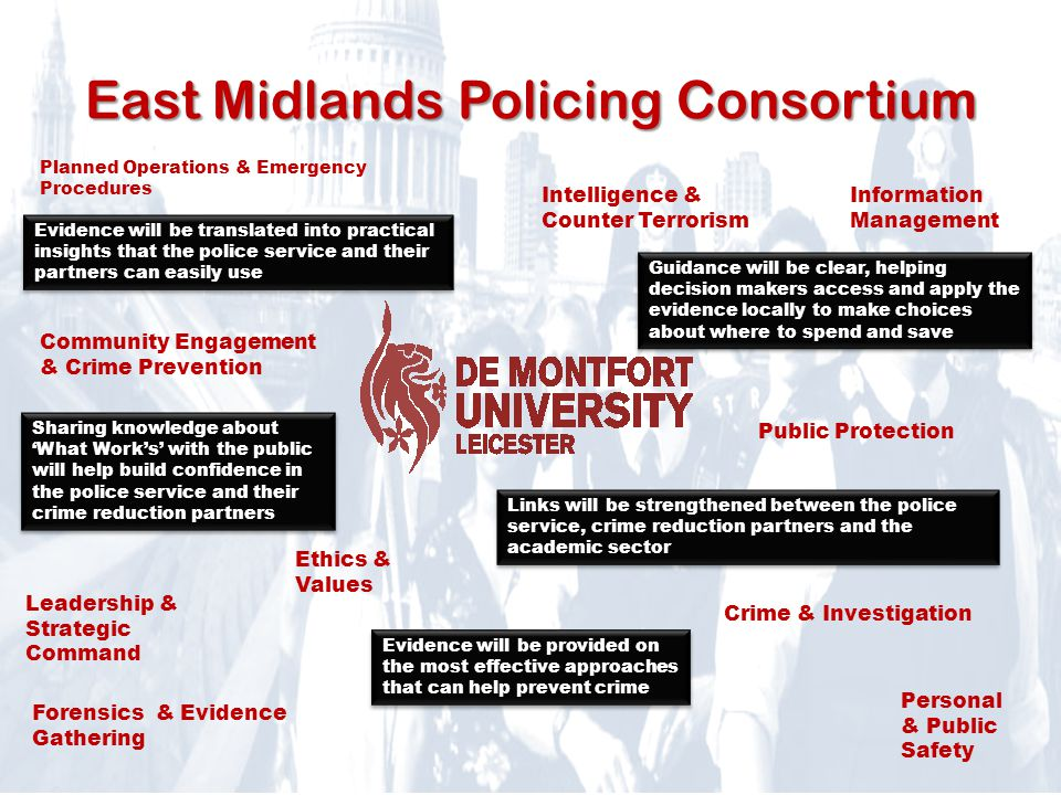 East Midlands Policing Consortium Ethics & Values Personal & Public Safety Information Management Community Engagement & Crime Prevention Forensics & Evidence Gathering Public Protection Intelligence & Counter Terrorism Crime & Investigation Planned Operations & Emergency Procedures Leadership & Strategic Command Evidence will be provided on the most effective approaches that can help prevent crime Evidence will be translated into practical insights that the police service and their partners can easily use Guidance will be clear, helping decision makers access and apply the evidence locally to make choices about where to spend and save Sharing knowledge about 'What Work's' with the public will help build confidence in the police service and their crime reduction partners Links will be strengthened between the police service, crime reduction partners and the academic sector