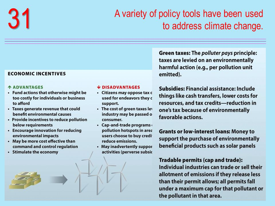 31 A variety of policy tools have been used to address climate change.