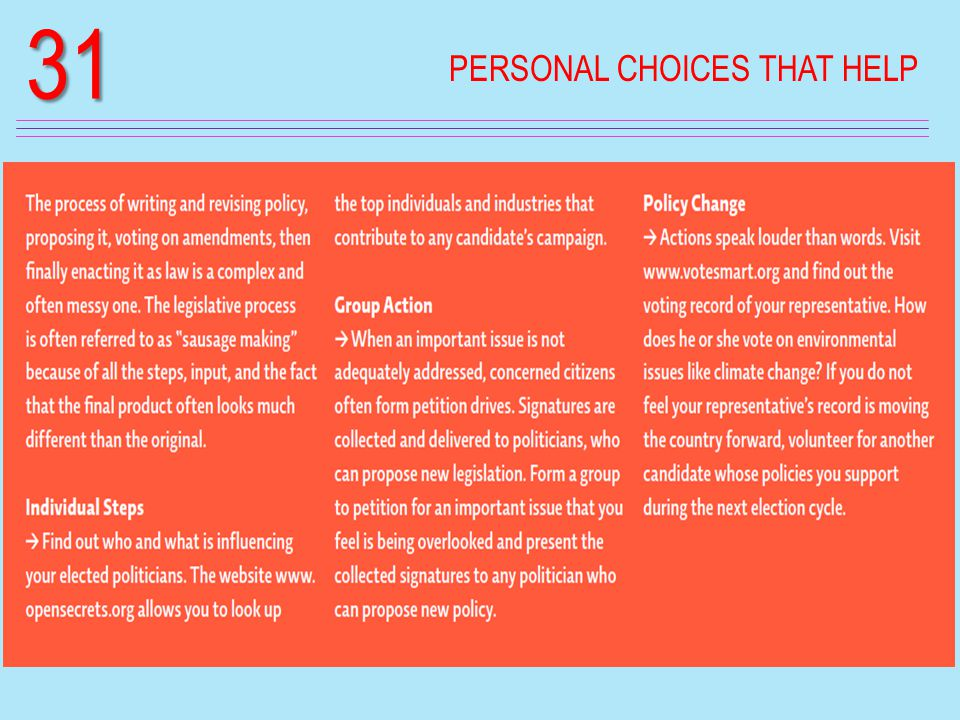 PERSONAL CHOICES THAT HELP31