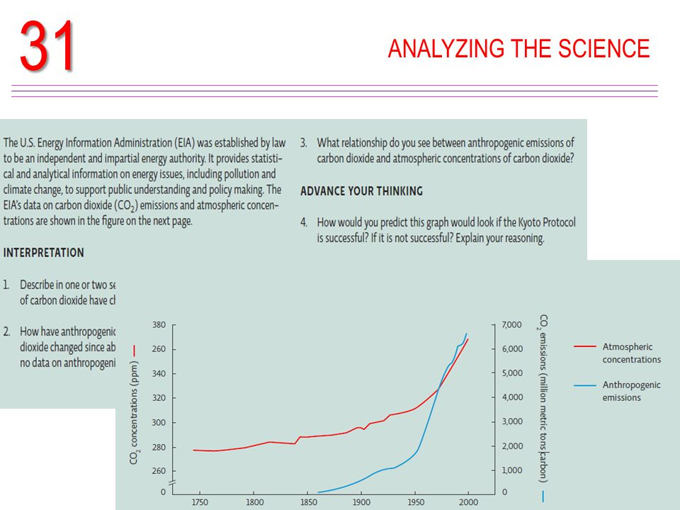 ANALYZING THE SCIENCE31