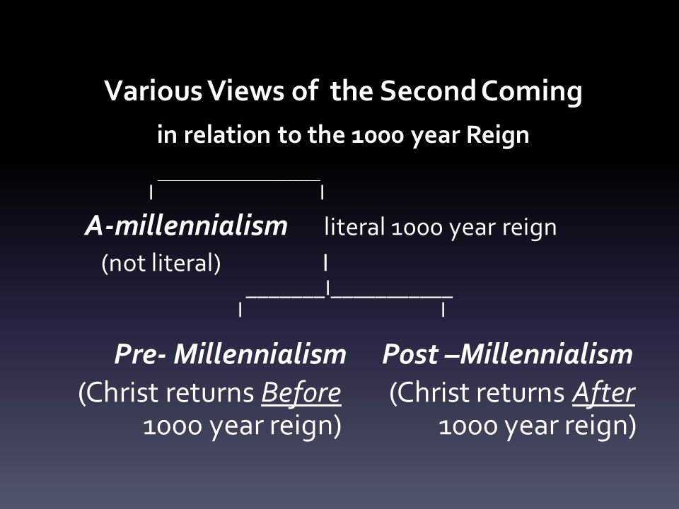 Various Views of the Second Coming in relation to the 1000 year Reign _____________________________ I I A-millennialism literal 1000 year reign (not literal) I _______I___________ I I Pre- Millennialism Post –Millennialism (Christ returns Before (Christ returns After 1000 year reign) 1000 year reign)