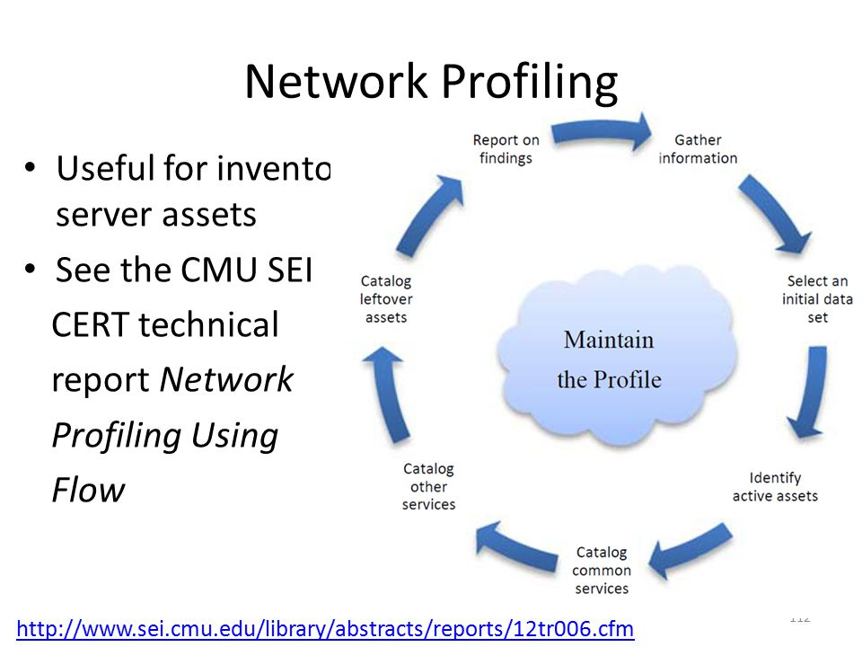 Network Profiling Useful for inventorying server assets See the CMU SEI CERT technical report Network Profiling Using Flow 112 http://www.sei.cmu.edu/library/abstracts/reports/12tr006.cfm