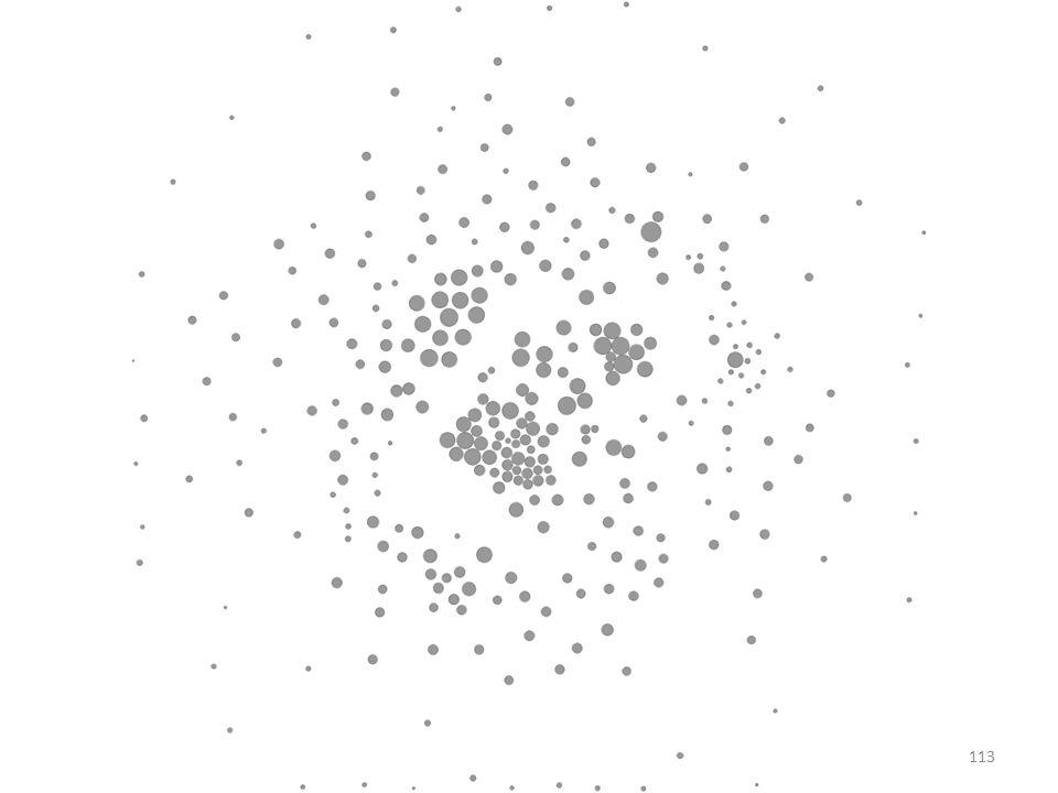 Network Profiling 113
