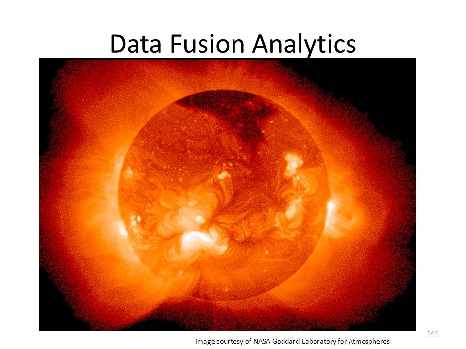 Data Fusion Analytics 144 Image courtesy of NASA Goddard Laboratory for Atmospheres