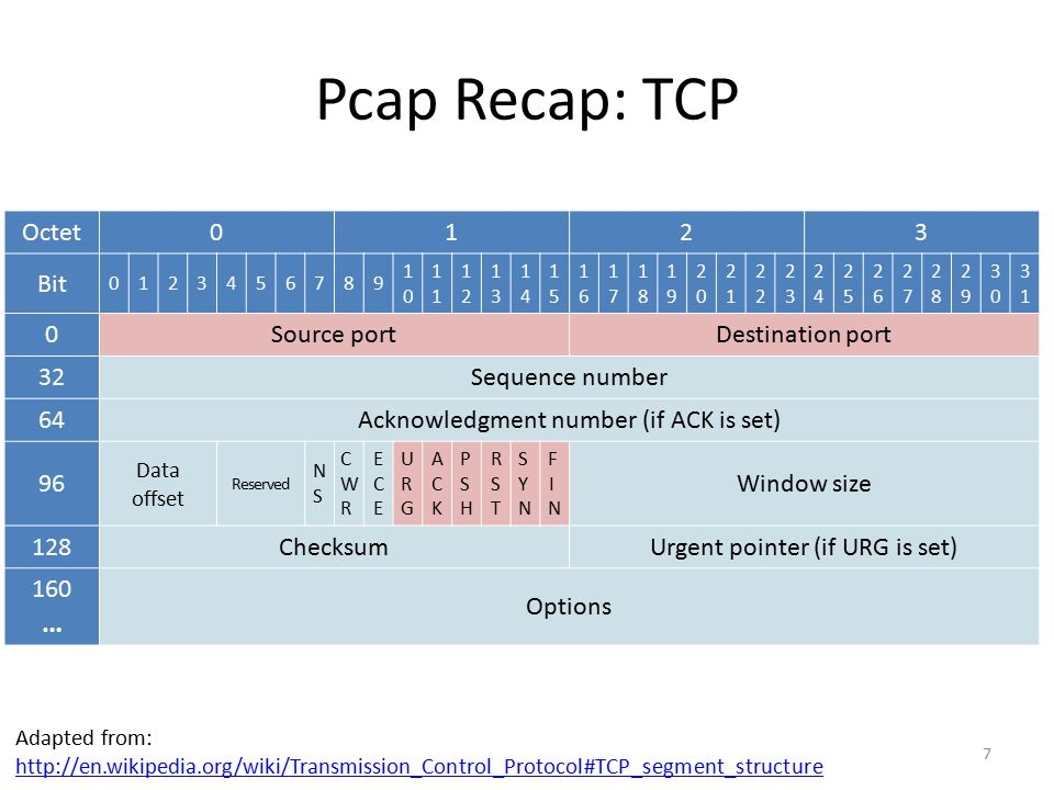 Pcap Recap: TCP 7 Adapted from: http://en.wikipedia.org/wiki/Transmission_Control_Protocol#TCP_segment_structure Octet0123 Bit 0123456789 10101 1212 1313 1414 1515 1616 1717 1818 1919 2020 21212 2323 2424 2525 2626 2727 2828 2929 3030 3131 0Source portDestination port 32Sequence number 64Acknowledgment number (if ACK is set) 96 Data offset Reserved NSNS CWRCWR ECEECE URGURG ACKACK PSHPSH RSTRST SYNSYN FINFIN Window size 128ChecksumUrgent pointer (if URG is set) 160 … Options