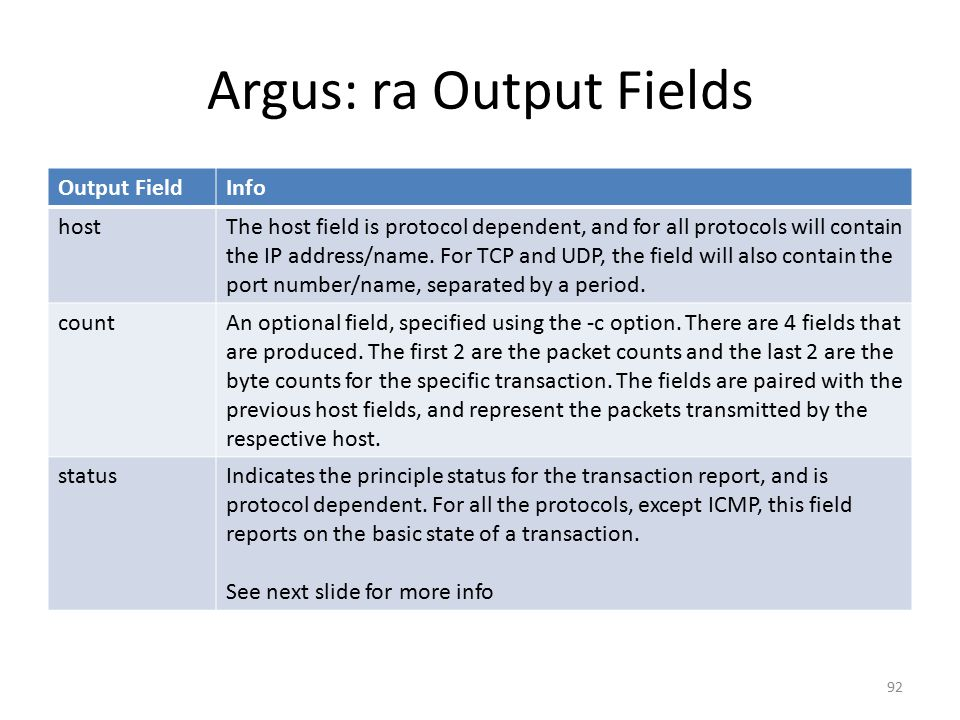 Argus: ra Output Fields Output FieldInfo hostThe host field is protocol dependent, and for all protocols will contain the IP address/name.