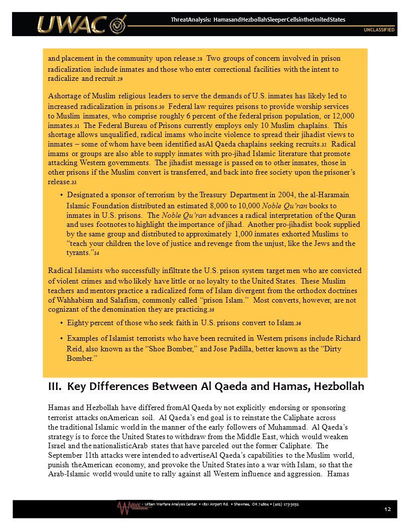 - Urban Warfare Analysis Center 1821 Airport Rd. Shawnee, OK 74804 (405) 273-3035 ThreatAnalysis: HamasandHezbollahSleeperCellsintheUnitedStates and p