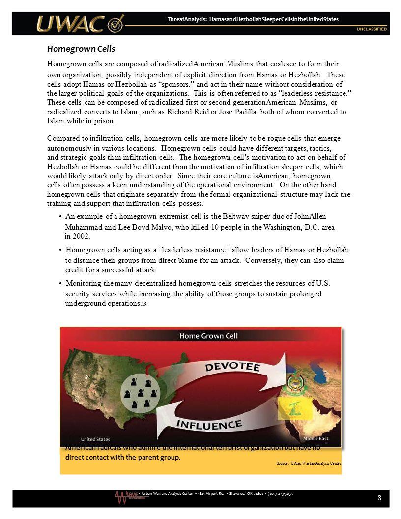 - Urban Warfare Analysis Center 1821 Airport Rd. Shawnee, OK 74804 (405) 273-3035 8 ThreatAnalysis: HamasandHezbollahSleeperCellsintheUnitedStates Hom