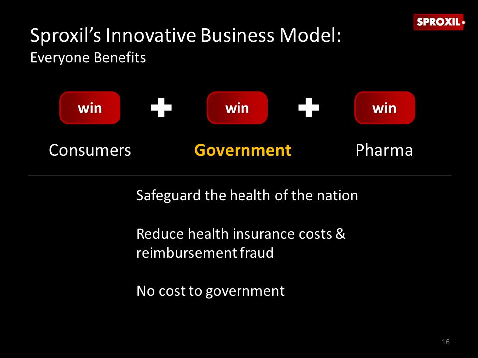 ConsumersGovernmentPharma Safeguard the health of the nation Reduce health insurance costs & reimbursement fraud No cost to government 16 winwinwin Sp