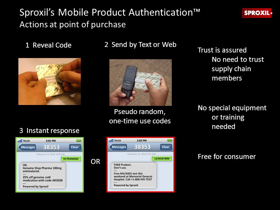 Sproxil's Mobile Product Authentication™ Actions at point of purchase 1 Reveal Code 2 Send by Text or Web 3 Instant response Pseudo random, one-time u