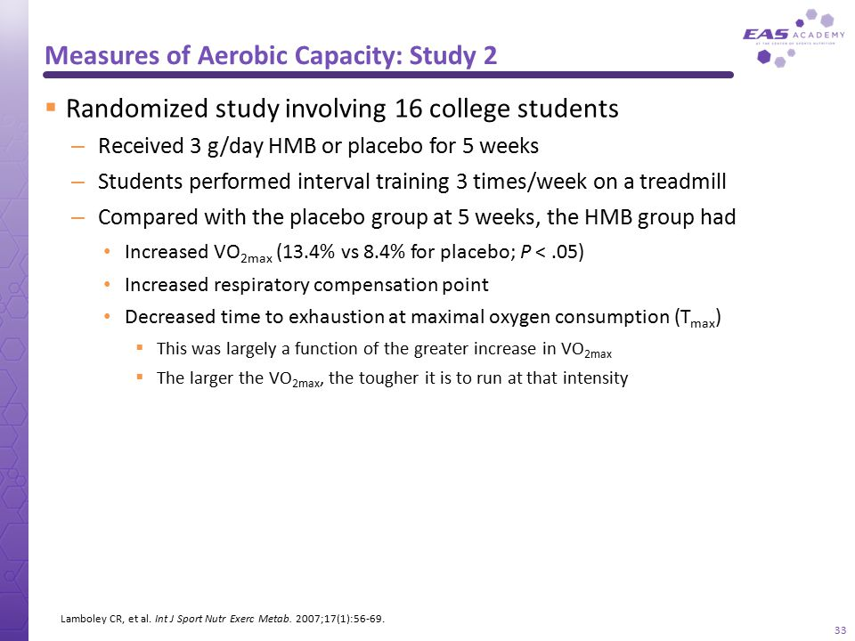 Measures of Aerobic Capacity: Study 2  Randomized study involving 16 college students – Received 3 g/day HMB or placebo for 5 weeks – Students perfor