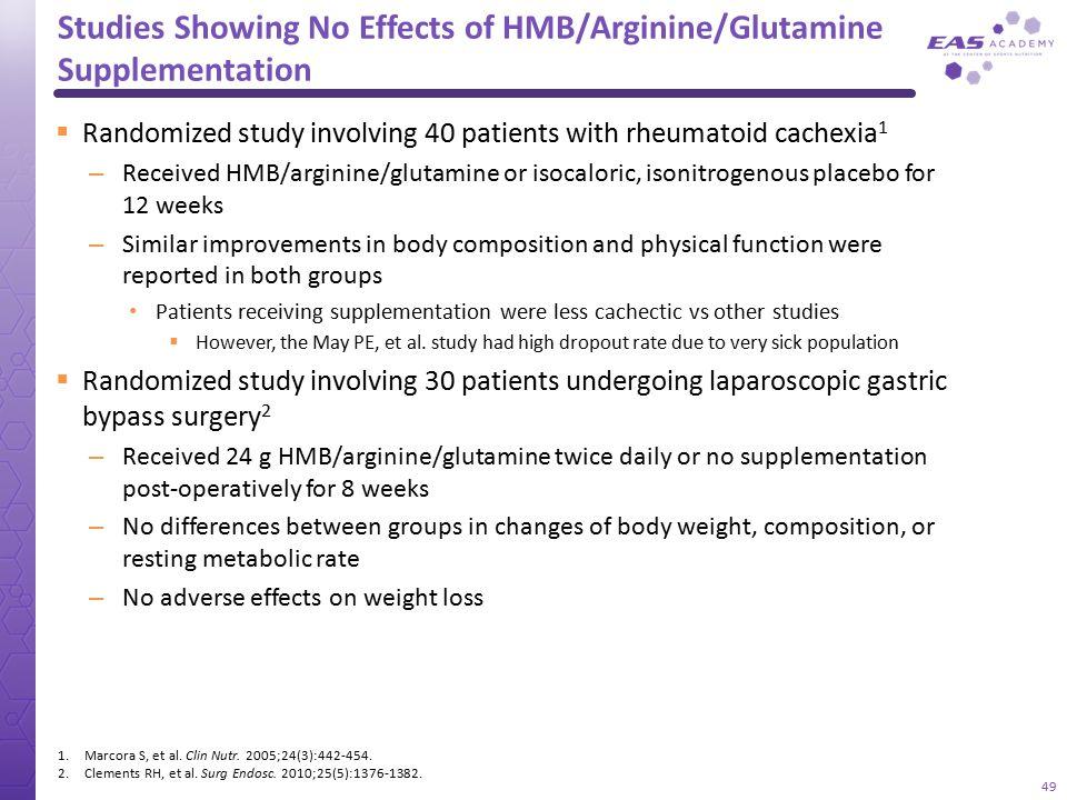 Studies Showing No Effects of HMB/Arginine/Glutamine Supplementation  Randomized study involving 40 patients with rheumatoid cachexia 1 – Received HM
