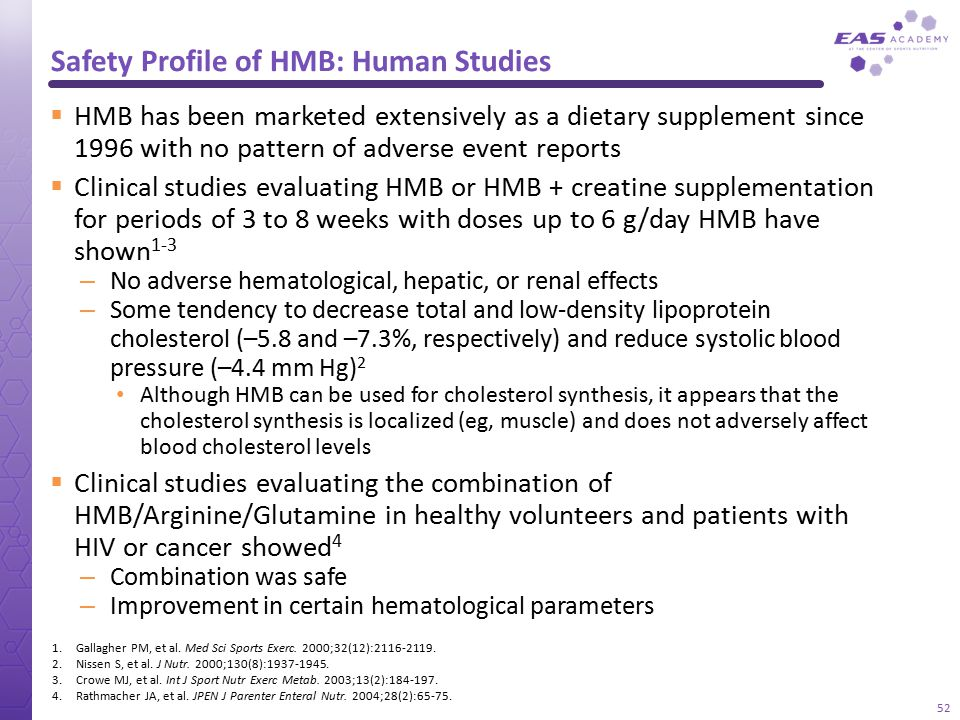 Safety Profile of HMB: Human Studies  HMB has been marketed extensively as a dietary supplement since 1996 with no pattern of adverse event reports 