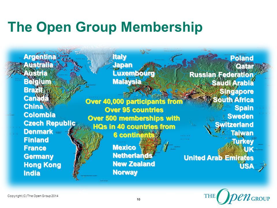 Copyright (C) The Open Group 2014 What Does The Open Group Do.