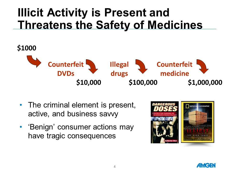 4 Illicit Activity is Present and Threatens the Safety of Medicines The criminal element is present, active, and business savvy 'Benign' consumer actions may have tragic consequences $1000 $10,000 Counterfeit DVDs $100,000 Illegal drugs $1,000,000 Counterfeit medicine