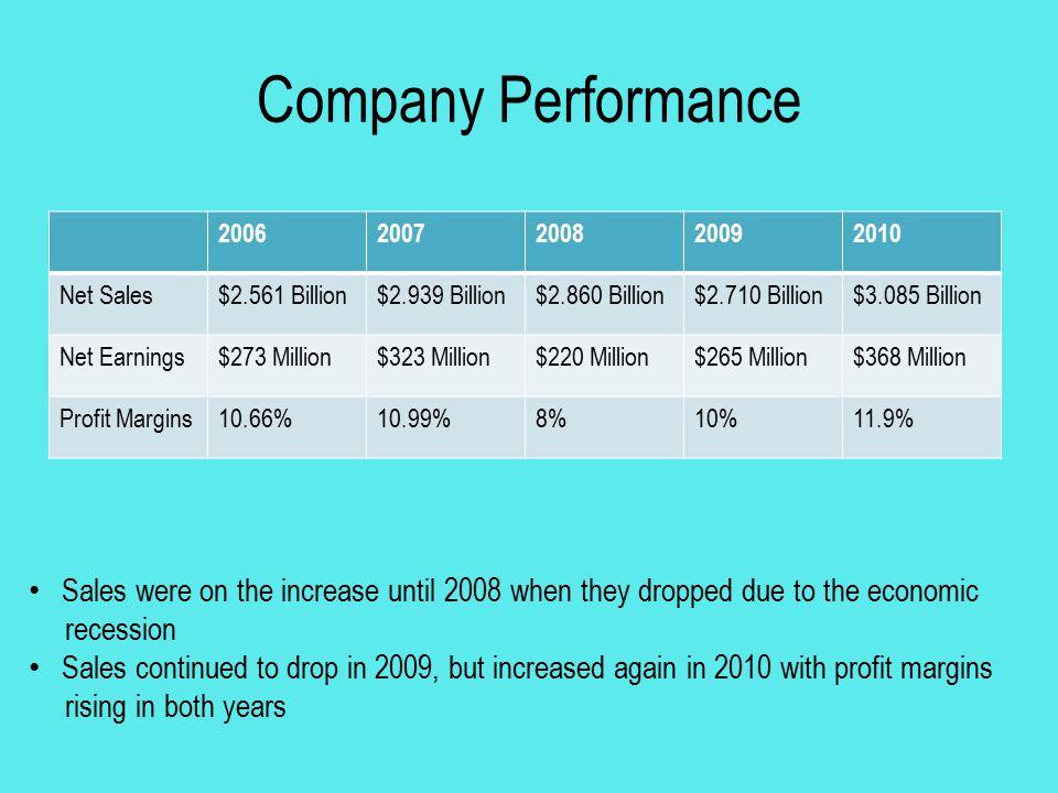 Company Performance 20062007200820092010 Net Sales$2.561 Billion$2.939 Billion$2.860 Billion$2.710 Billion$3.085 Billion Net Earnings$273 Million$323